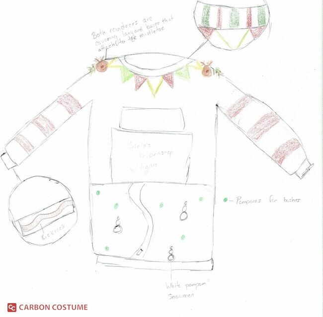 Ugly Sweater Concept Sketch